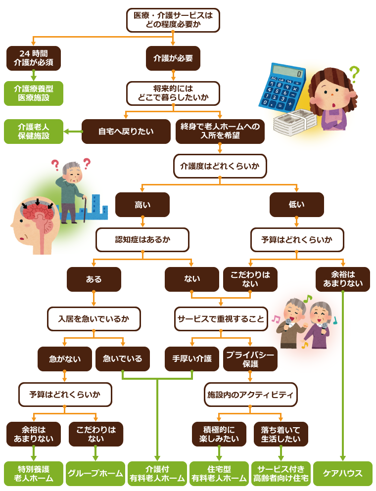 《予約可》埼玉県の健康診断医療機関一覧|人間 …