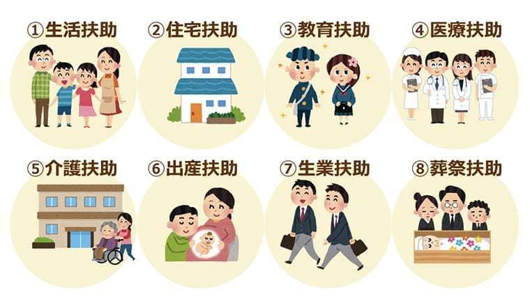 【図解】生活保護の高齢者でも老人ホームに入居できるのか ...