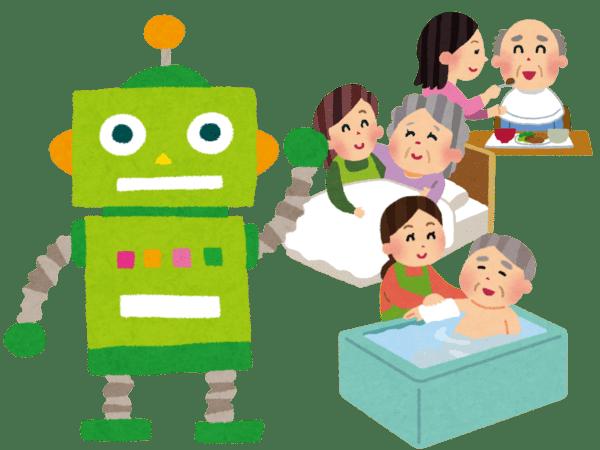 「介護ロボット」の画像検索結果