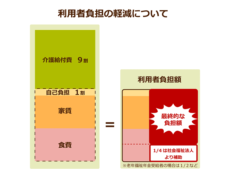 Images of 利用者:いすか - JapaneseClass.jp